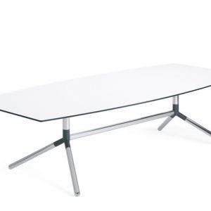 obi-table-1